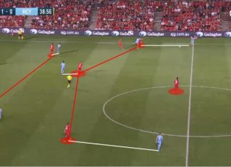 FFA Cup 2019: Adelaide United vs Melbourne City - tactical analysis tactics