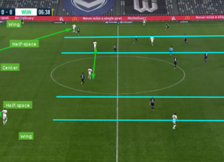 A-League 2019/20: Melbourne Victory vs Western United – tactical analysis
