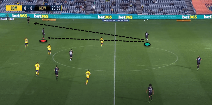 A-league 2019/20: Central Coast Mariners vs Newcastle Jets- tactical analysis tactics