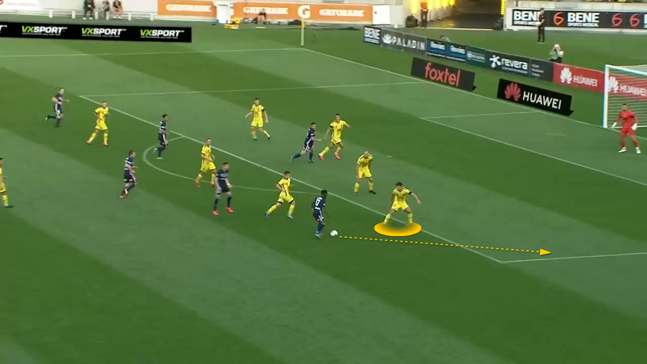 Liberato Cacace 2019/20 - Scout Report - tactical analysis tactics