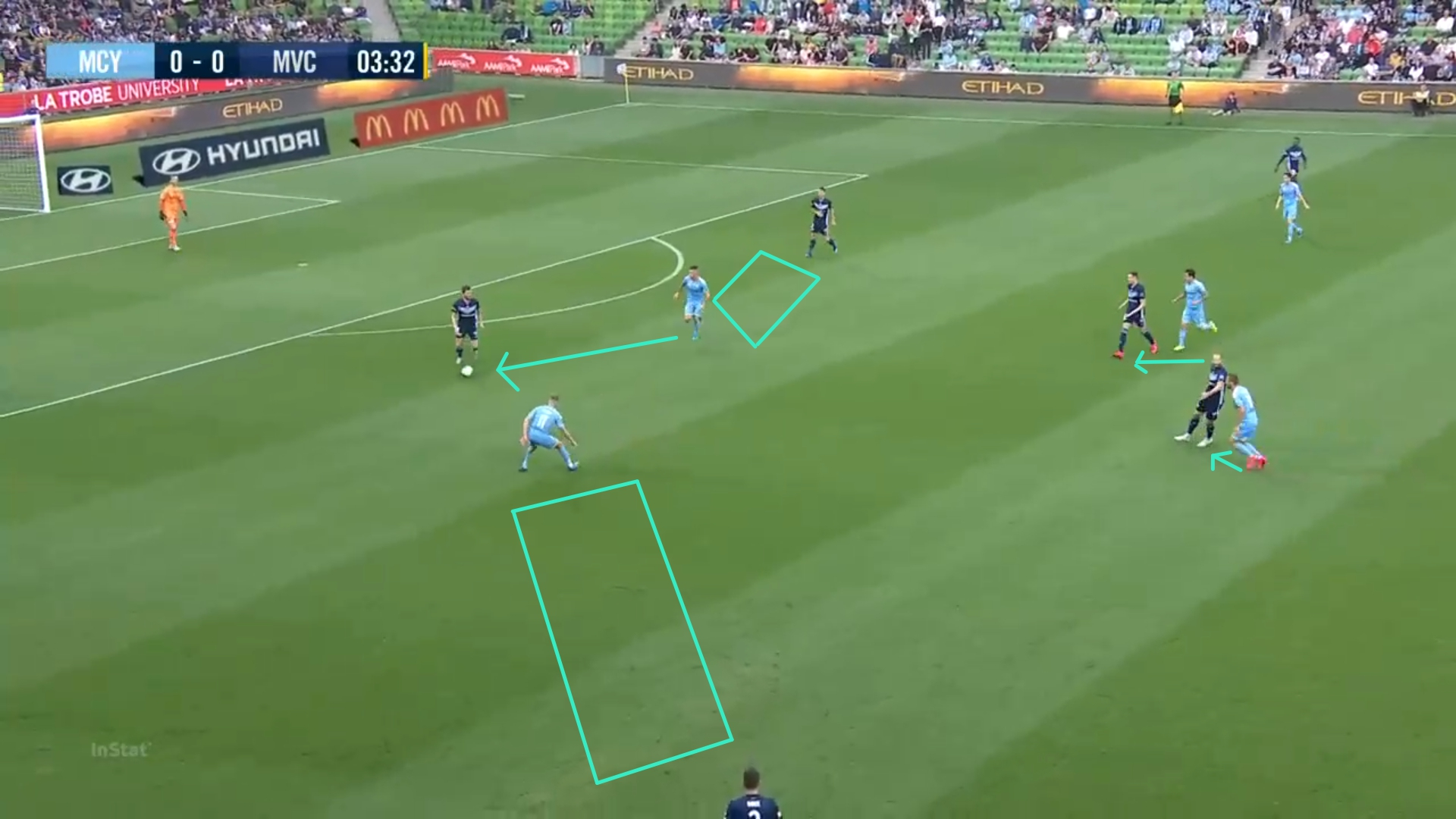 A-League 2019/20: Melbourne City FC vs Melbourne Victory FC-tactical analysis tactics