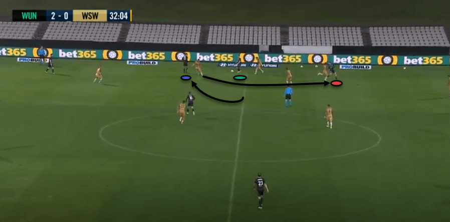 A-league 2019/20: Western United vs Western Sydney Wanderers - Tactical analysis tactics