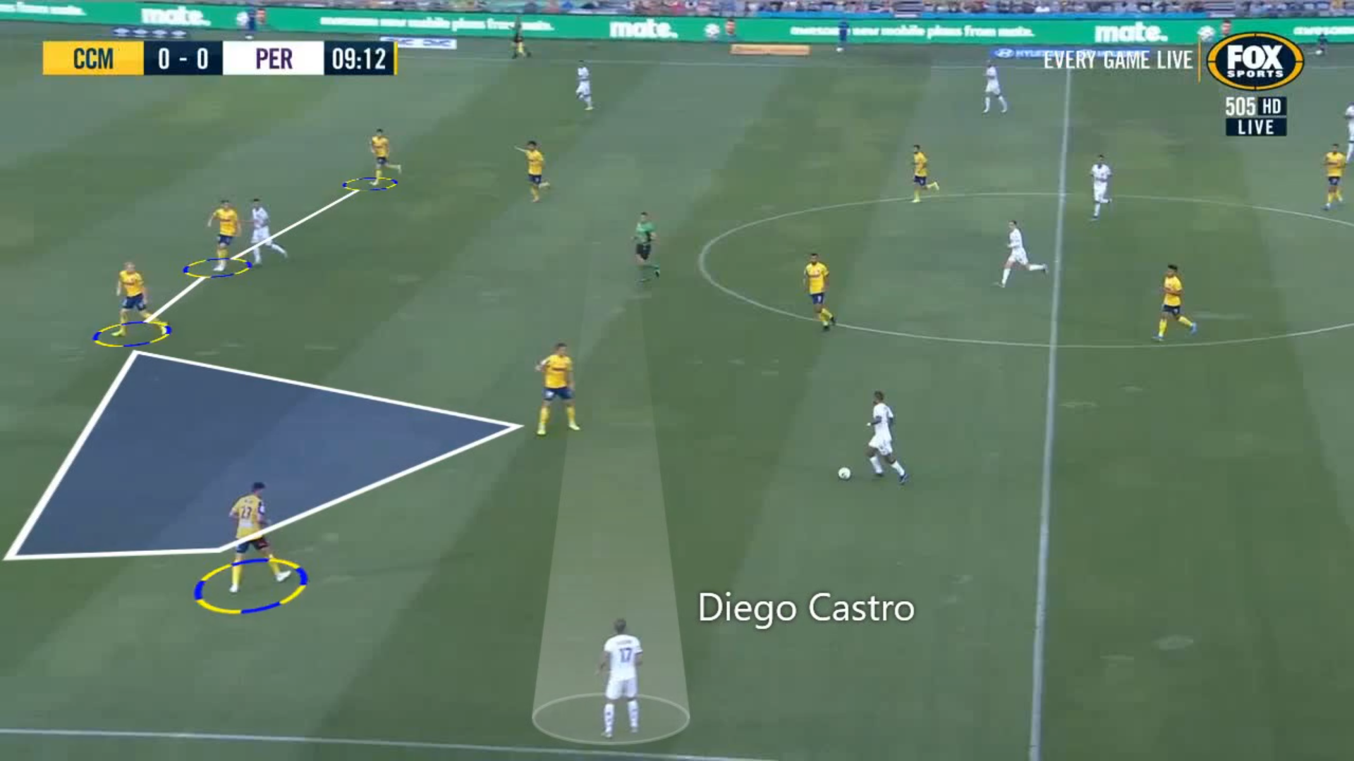 Diego Castro 2019/20 – Scout report - tactical analysis tactics