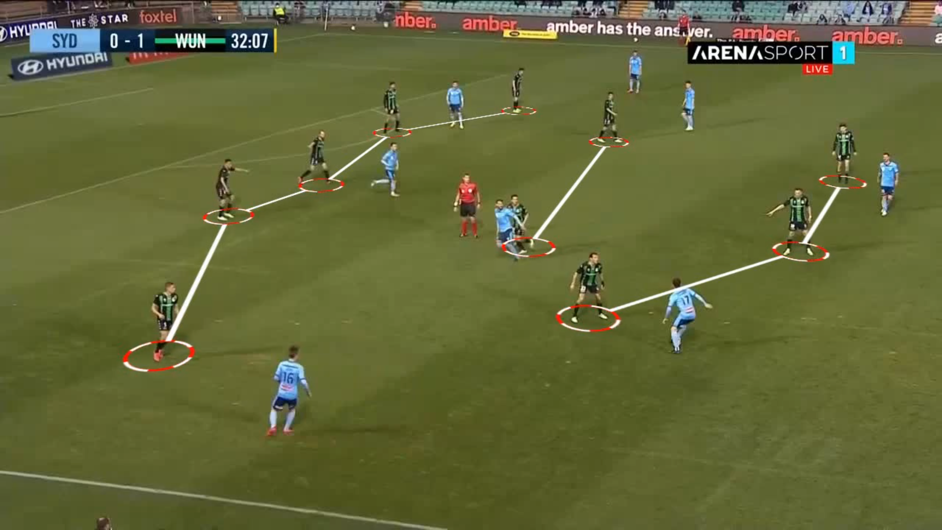 A-League 2019/20: Sydney FC vs Western United – tactical analysis tactics